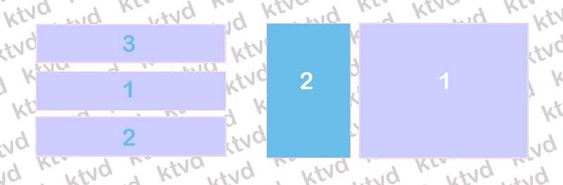 как поменять местами блоки в CSS (горизонтально и вертикально)