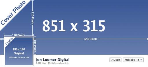 размеры для оформления Facebook
